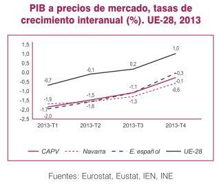 PIB_AC125
