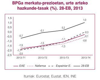 BPG_EA125